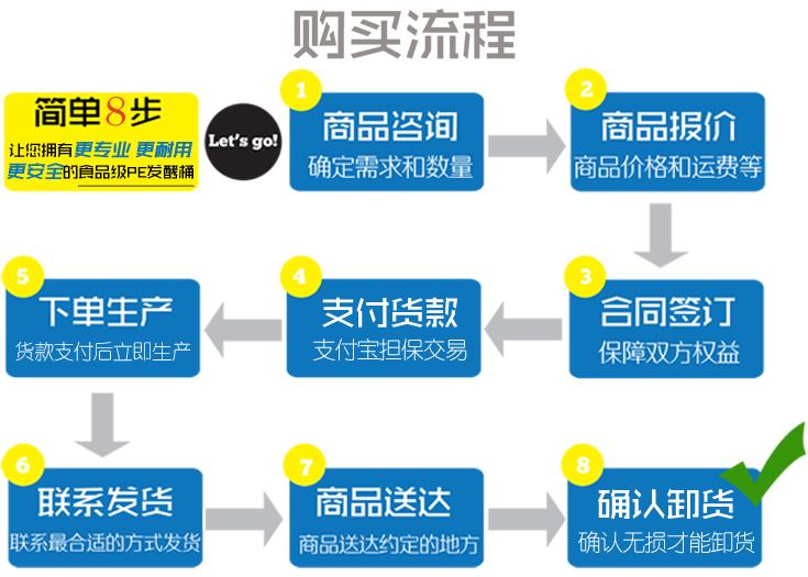 食品级PE发酵桶购买流程